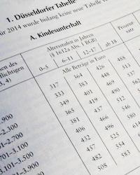Düsseldorfer_Tabelle